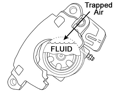 calipers-trapped-air2