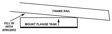 custom-tank3