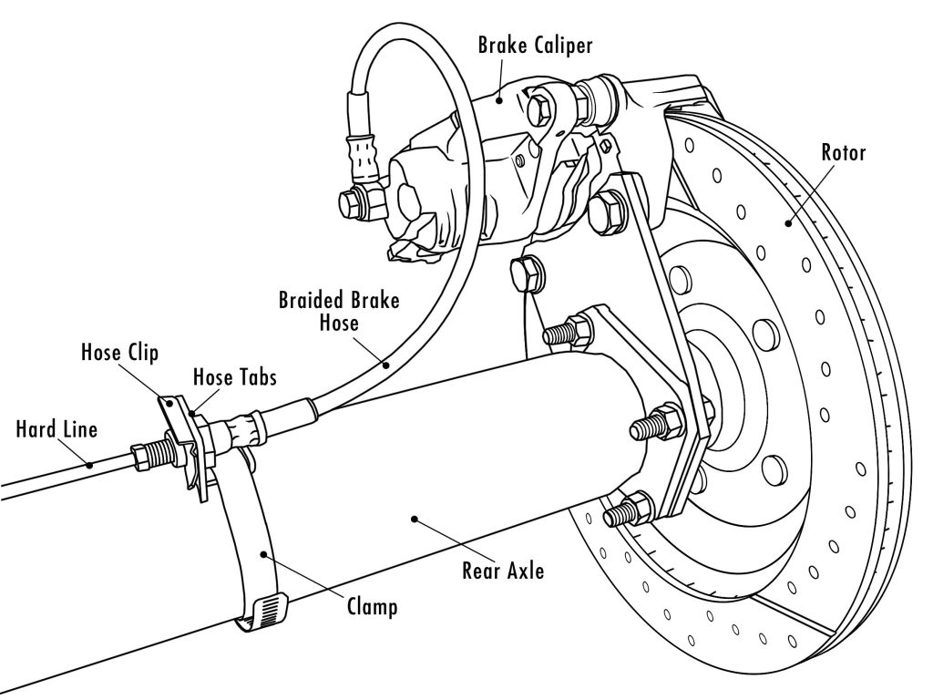 1964 Mustang Wiring Diagrams moreover Disc brake assembly besides 65 Mustang Steering Column Diagram together with Showthread likewise 48avy Ford Thunderbird Fuse Wires Turn Signals. on 1970 chevy nova wiring diagram