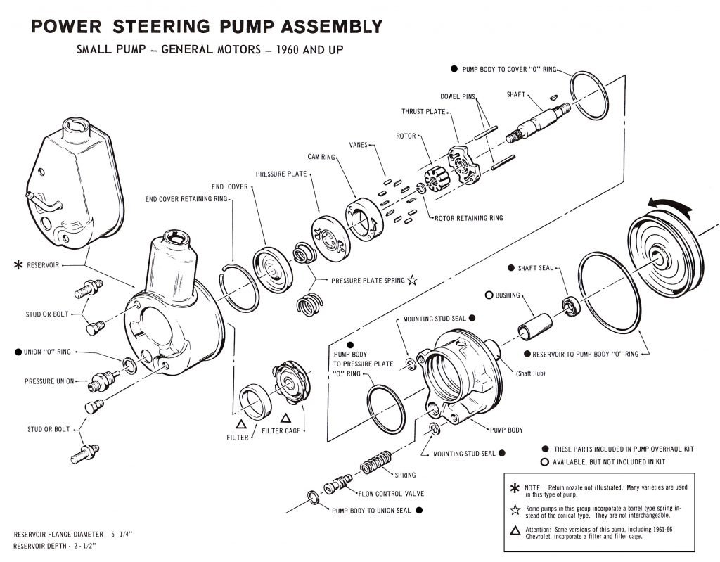 1969 Dodge Charger Steering Diagram Electrical Wiring House Power Pump Assembly Small General Motors 1960 And Rh Performanceonline Com Parts