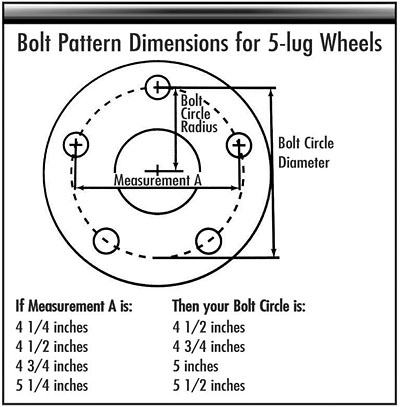 Bolt Pattern Dimensions 40Lug Performance Online Inc Inspiration Chevy Truck Wheel Bolt Pattern