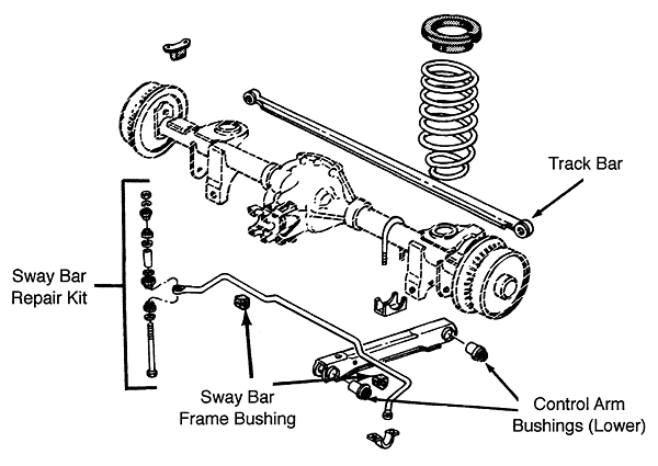 82-92 camaro rear suspension