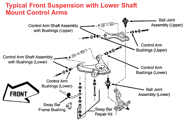 Typical Front Suspension With Lower Shaft Mount Control