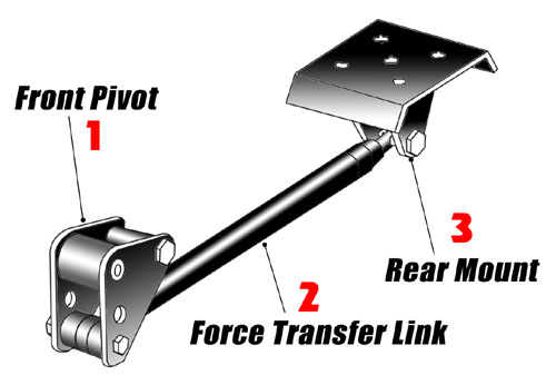 D on Chevy Rear Axle Diagram