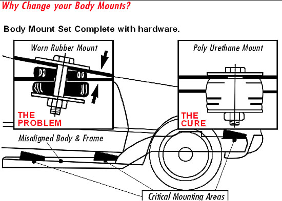 Showthread also Hhr Wiper Motor Location moreover Ca9dm likewise Diagram for 55 Chevy Ignition Switch further 1967 81 Chevy Camaro Pontiac Firebird Body Mount Kit PolyUrethane. on 1955 chevy panel truck parts
