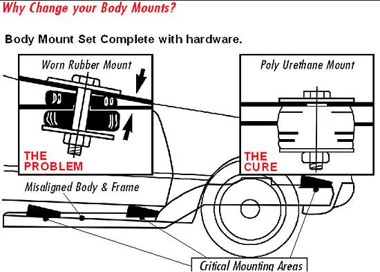 1967 81 Chevy Camaro Pontiac Firebird Subframe Body Mount