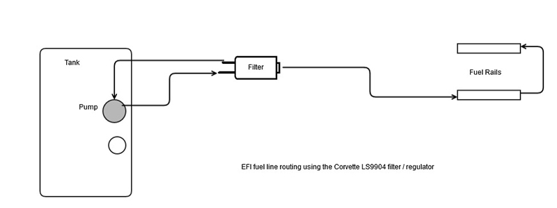 gm ls engine fuel line kit  fuel injection